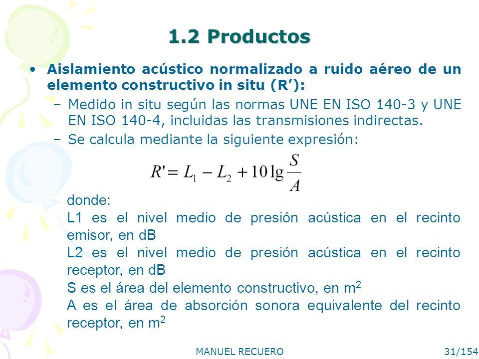 1.2 Productos Aislamiento acústico normalizado a ruido aéreo de un elemento constructivo in situ (R'):