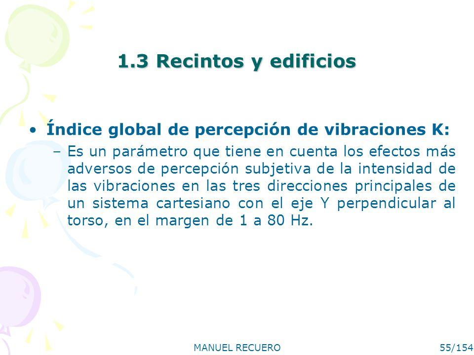 1.3 Recintos y edificios Índice global de percepción de vibraciones K: