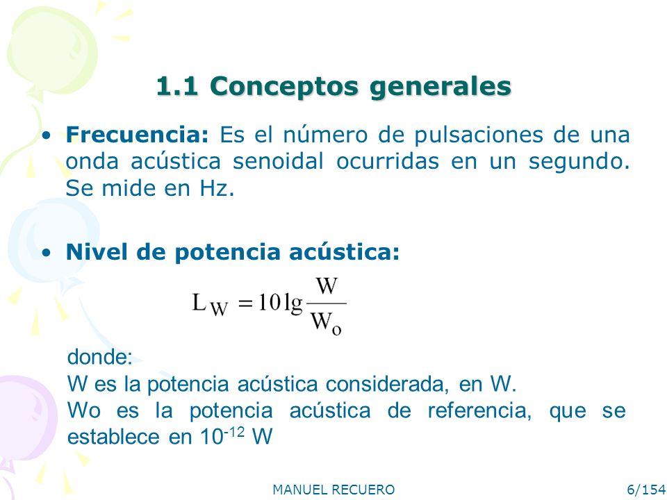1.1 Conceptos generales Frecuencia: Es el número de pulsaciones de una onda acústica senoidal ocurridas en un segundo. Se mide en Hz.