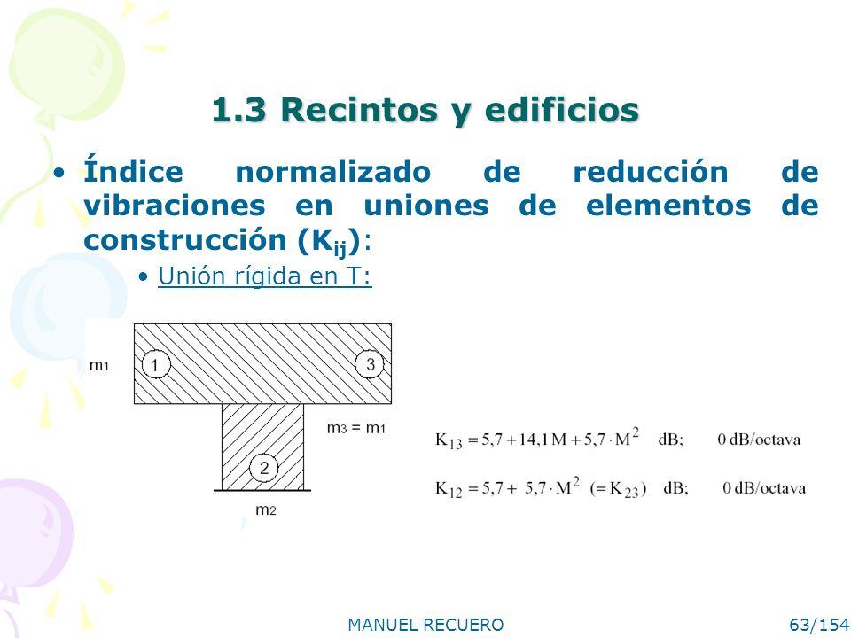 1.3 Recintos y edificios Índice normalizado de reducción de vibraciones en uniones de elementos de construcción (Kij):