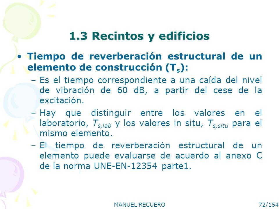1.3 Recintos y edificios Tiempo de reverberación estructural de un elemento de construcción (Ts):