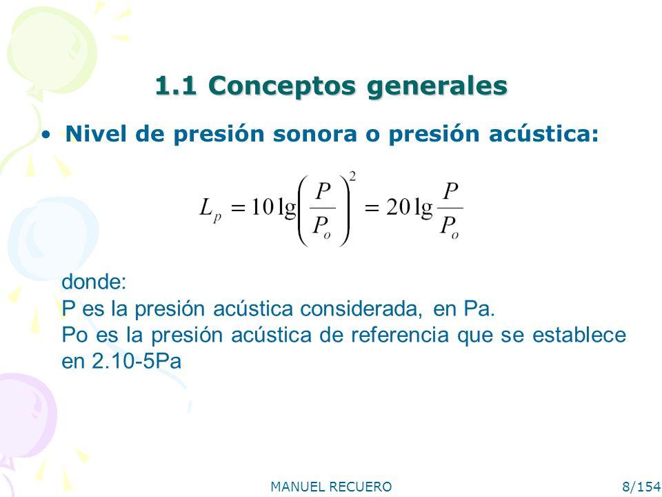 1.1 Conceptos generales Nivel de presión sonora o presión acústica: