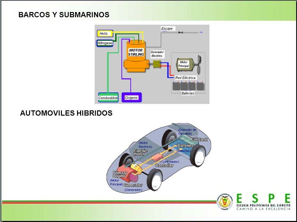 BARCOS Y SUBMARINOS AUTOMOVILES HIBRIDOS