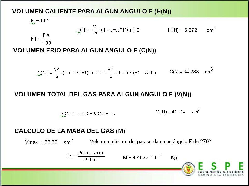 VOLUMEN CALIENTE PARA ALGUN ANGULO F (H(N))