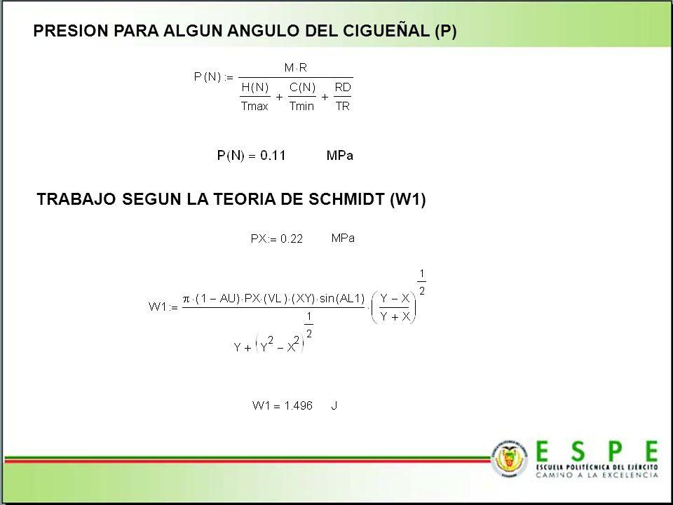 PRESION PARA ALGUN ANGULO DEL CIGUEÑAL (P)