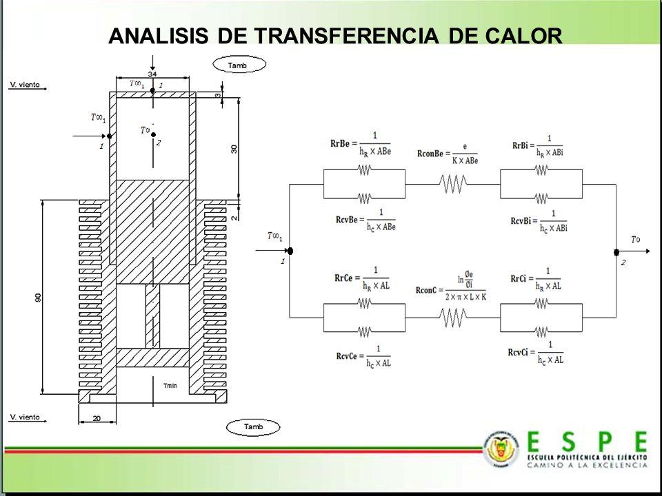 ANALISIS DE TRANSFERENCIA DE CALOR