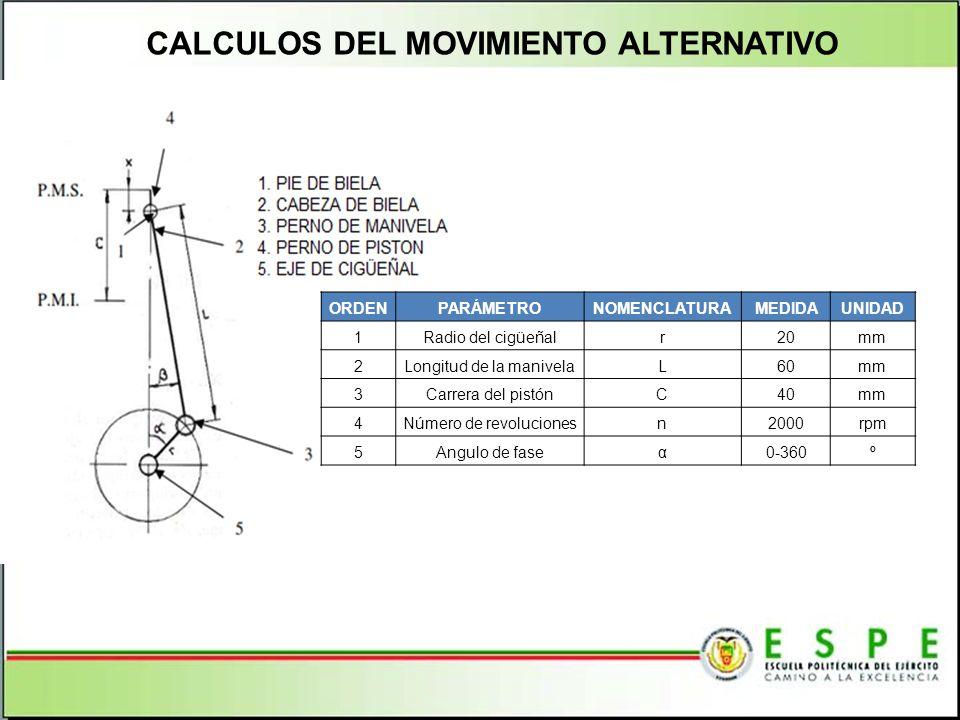 CALCULOS DEL MOVIMIENTO ALTERNATIVO