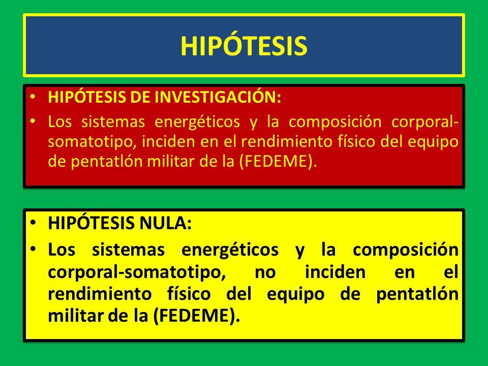 HIPÓTESIS HIPÓTESIS NULA:
