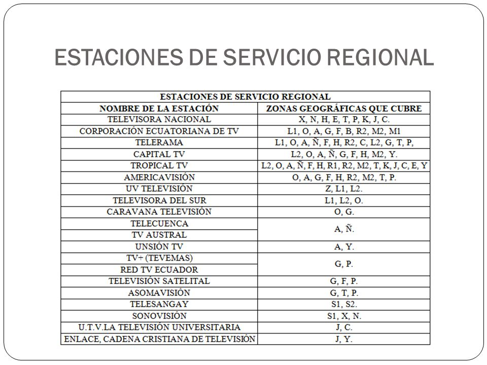 ESTACIONES DE SERVICIO REGIONAL