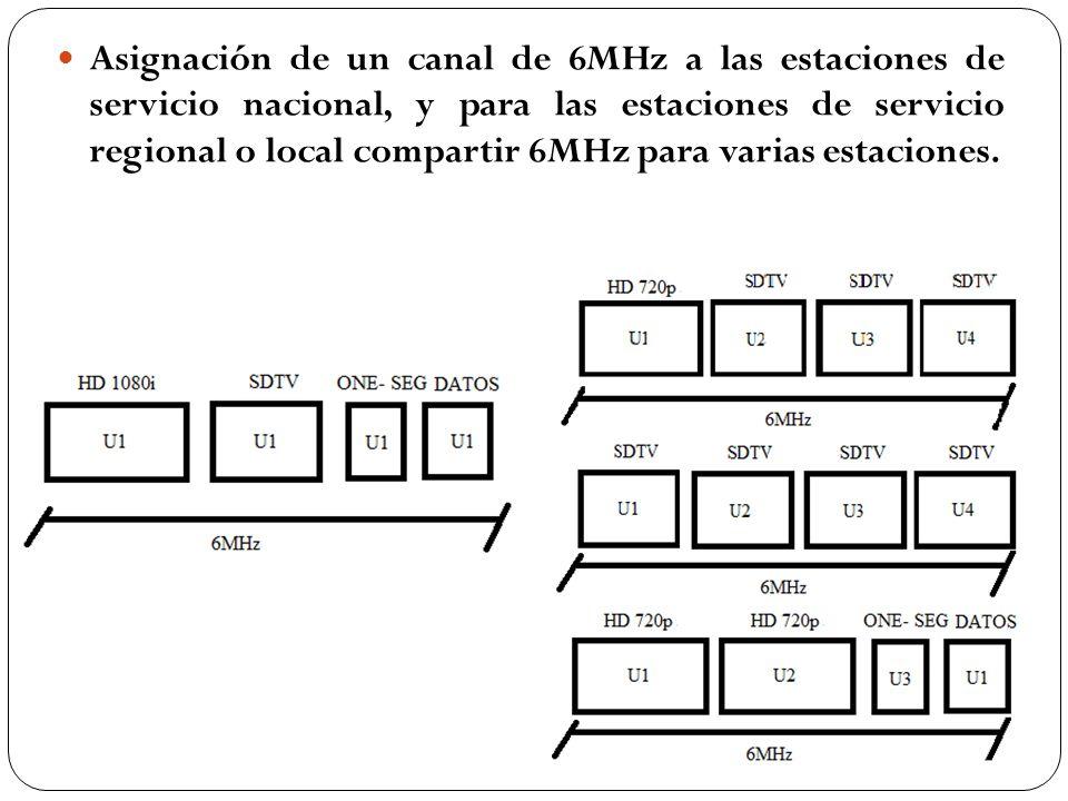 Asignación de un canal de 6MHz a las estaciones de servicio nacional, y para las estaciones de servicio regional o local compartir 6MHz para varias estaciones.