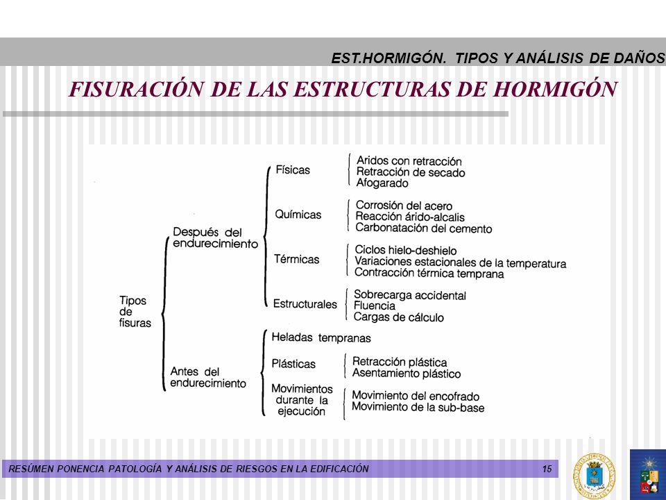 FISURACIÓN DE LAS ESTRUCTURAS DE HORMIGÓN