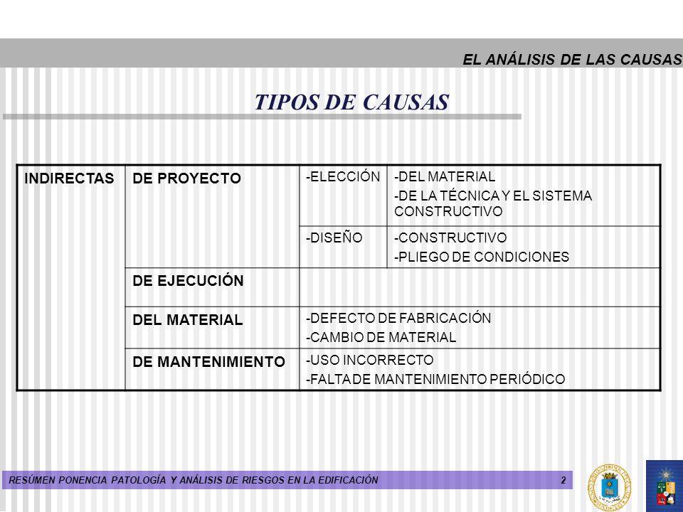 TIPOS DE CAUSAS EL ANÁLISIS DE LAS CAUSAS INDIRECTAS DE PROYECTO