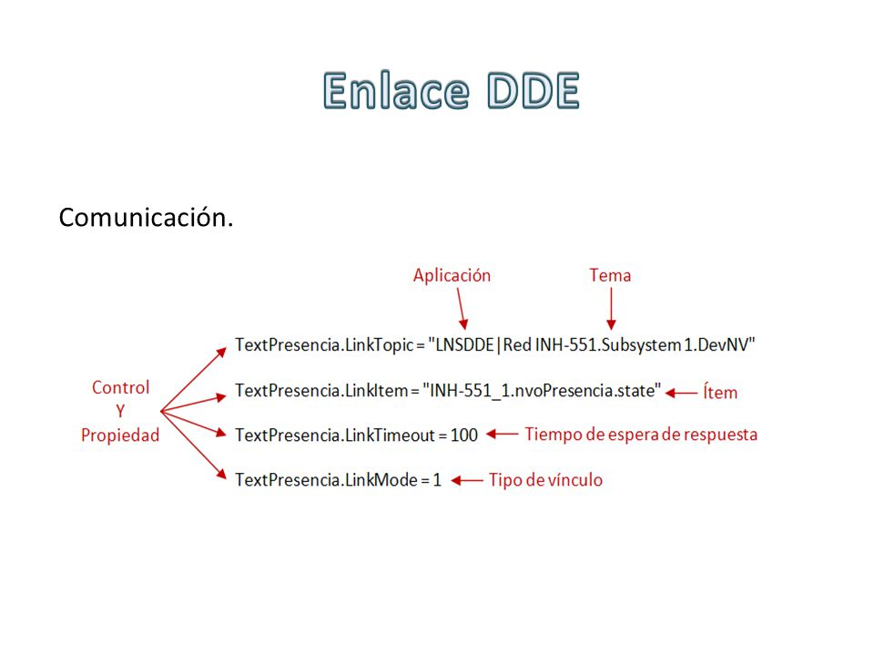 Enlace DDE Comunicación.