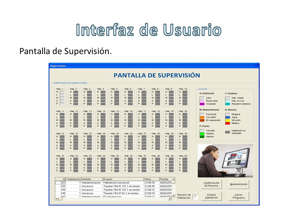 Interfaz de Usuario Pantalla de Supervisión.