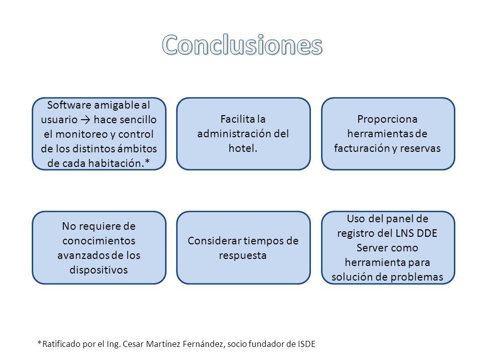 Conclusiones Software amigable al usuario → hace sencillo el monitoreo y control de los distintos ámbitos de cada habitación.*