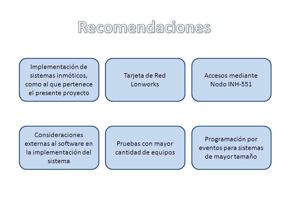 Recomendaciones Implementación de sistemas inmóticos, como al que pertenece el presente proyecto. Tarjeta de Red Lonworks.