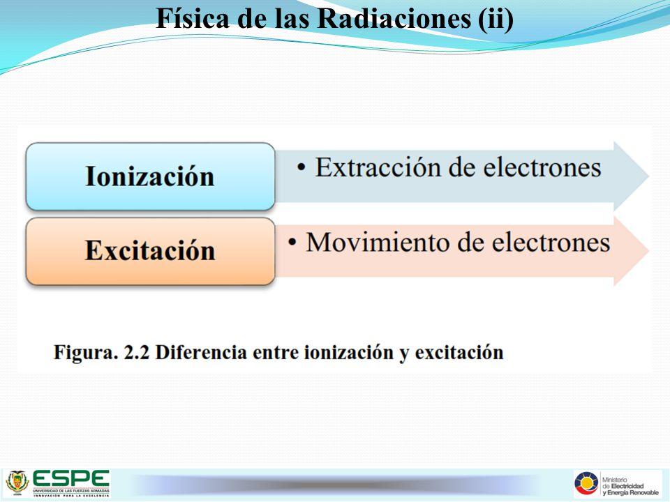 Física de las Radiaciones (ii)