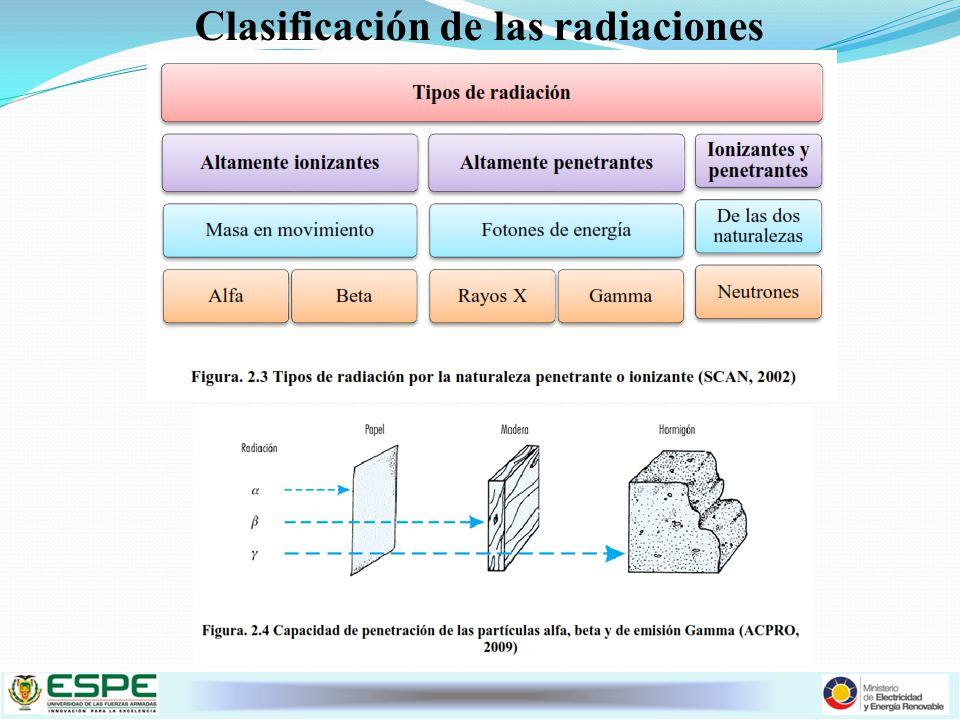 Clasificación de las radiaciones