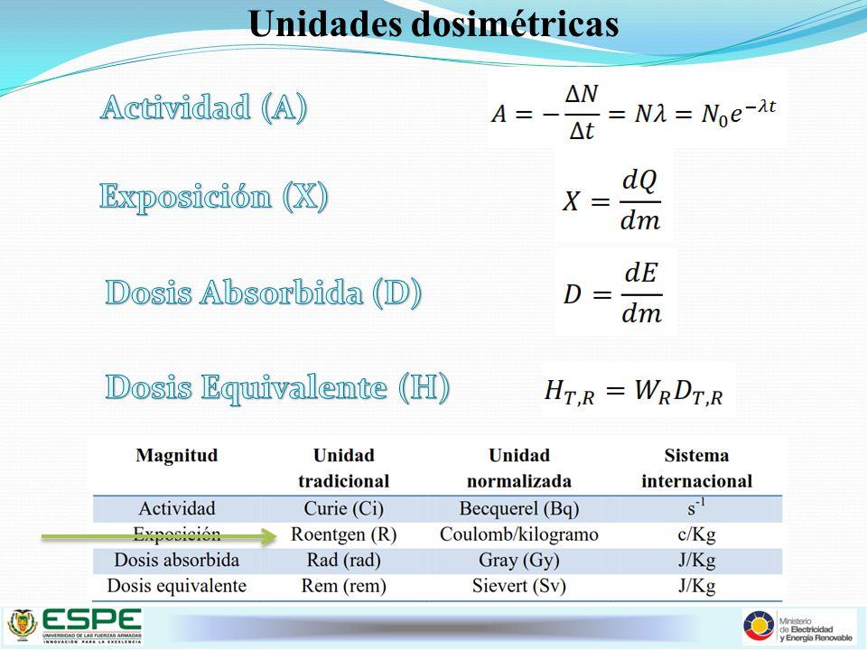 Unidades dosimétricas