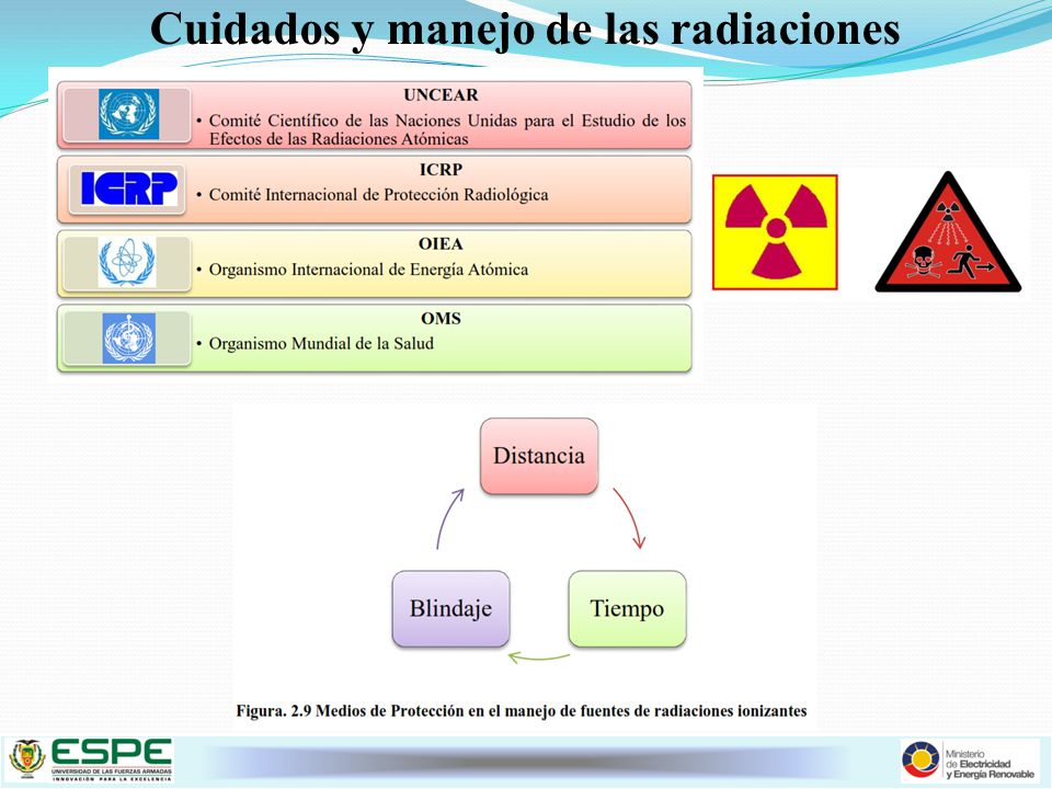 Cuidados y manejo de las radiaciones