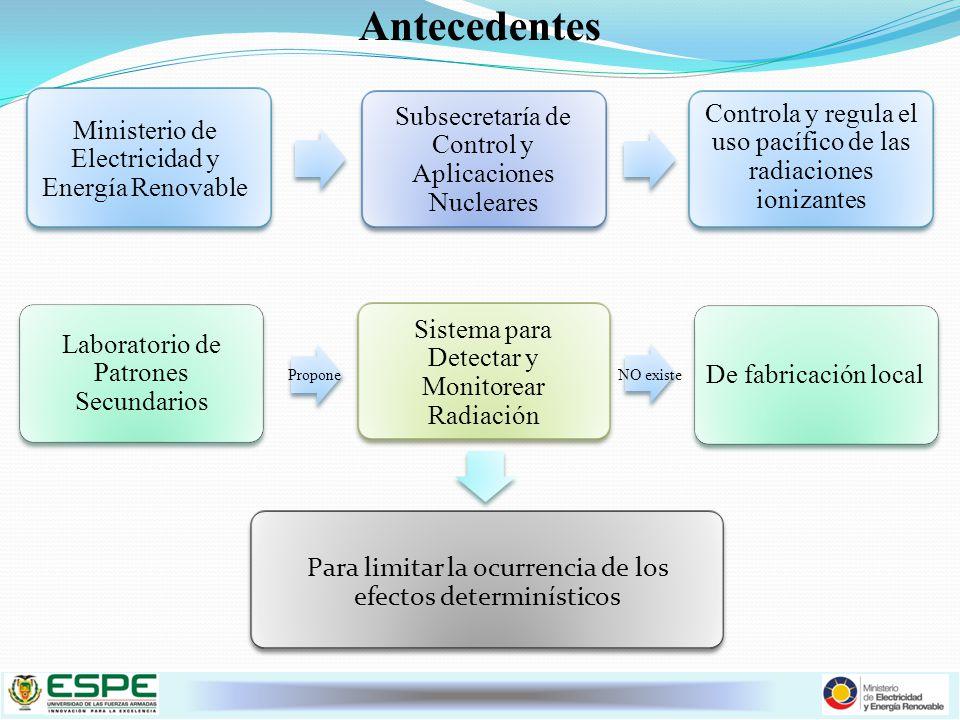 Antecedentes Subsecretaría de Control y Aplicaciones Nucleares