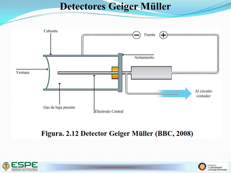 Detectores Geiger Müller