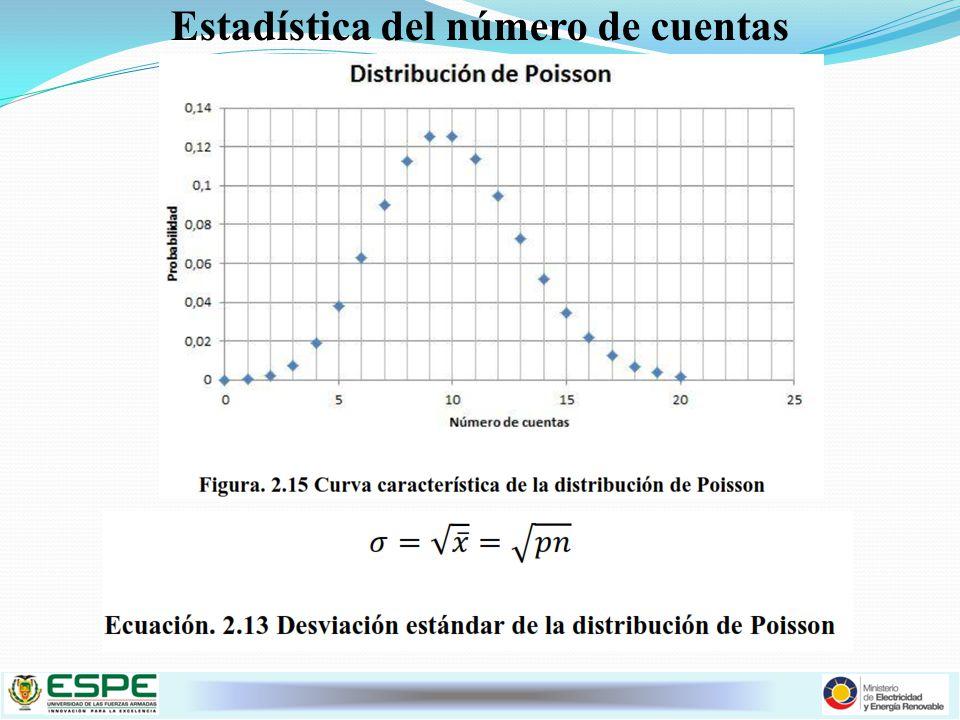 Estadística del número de cuentas