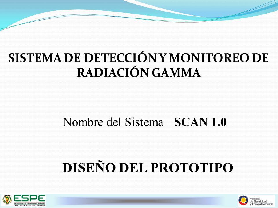 SISTEMA DE DETECCIÓN Y MONITOREO DE RADIACIÓN GAMMA
