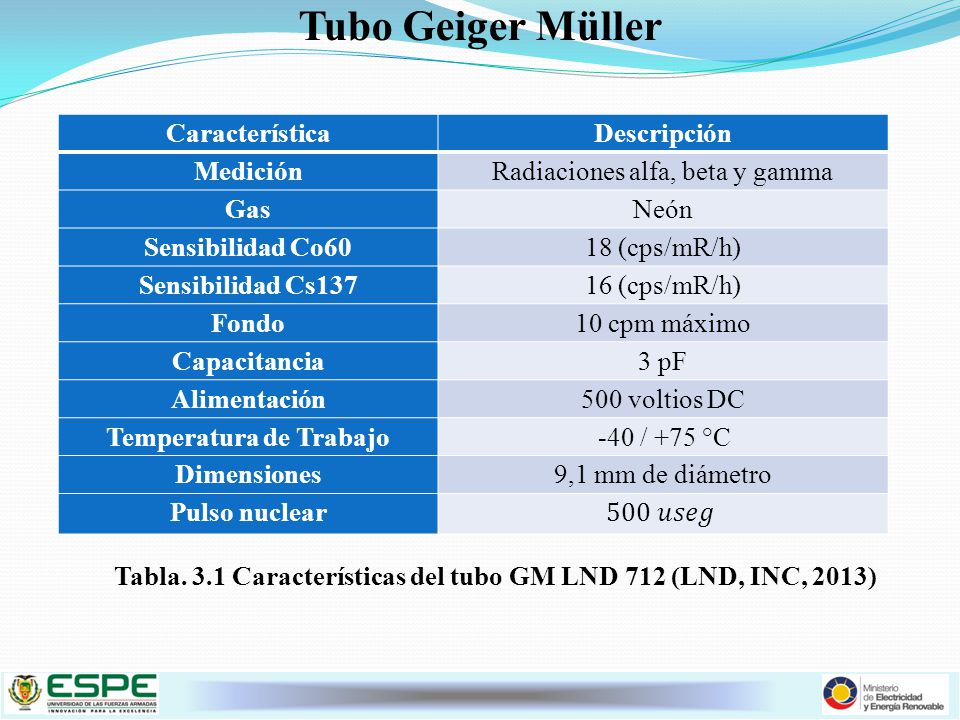 Tubo Geiger Müller Característica Descripción Medición