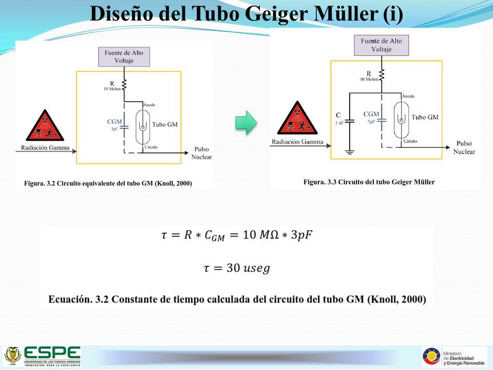 Diseño del Tubo Geiger Müller (i)