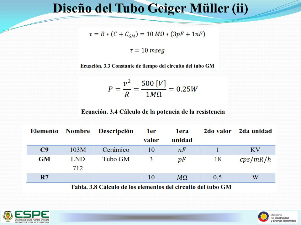 Diseño del Tubo Geiger Müller (ii)