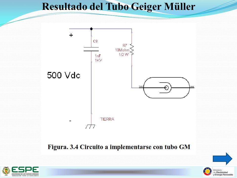 Resultado del Tubo Geiger Müller