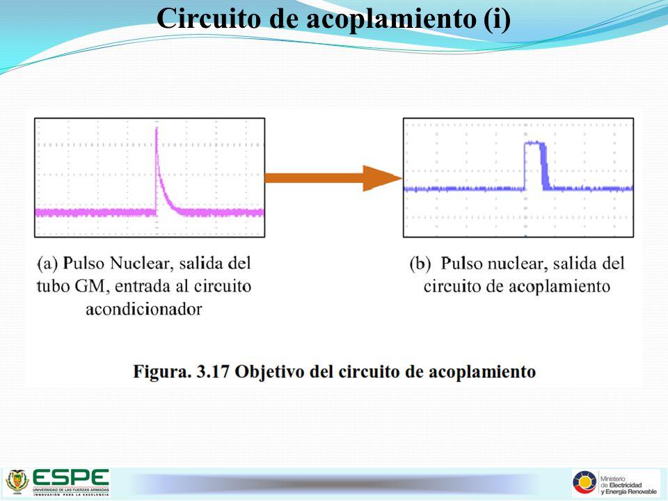 Circuito de acoplamiento (i)