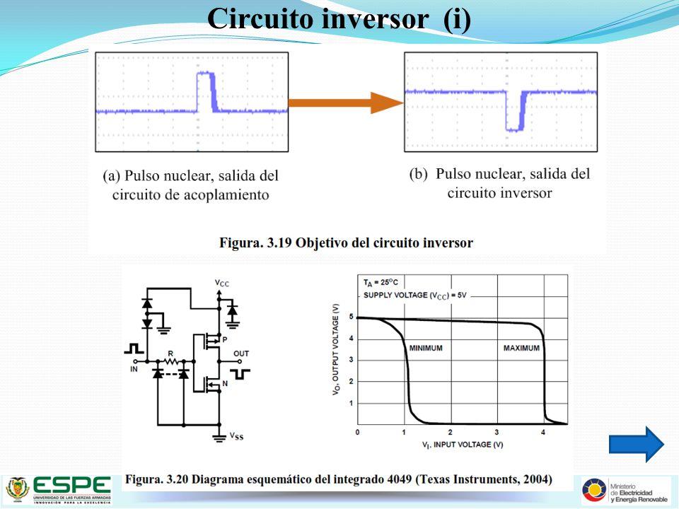 Circuito inversor (i) Circuito inversor (i)