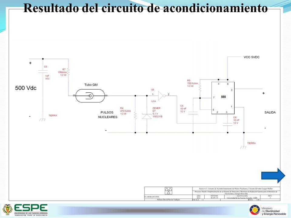 Resultado del circuito de acondicionamiento