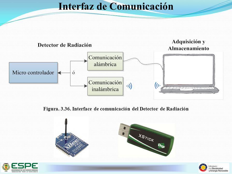 Interfaz de Comunicación