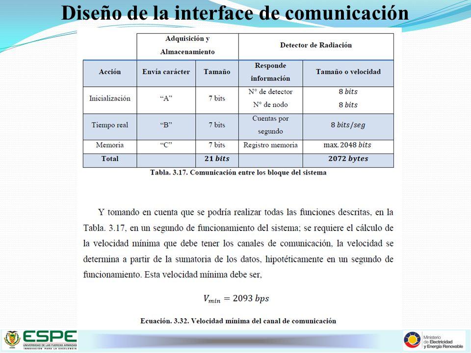 Diseño de la interface de comunicación