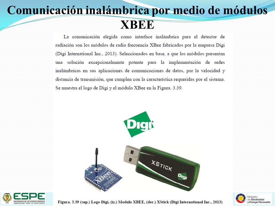 Comunicación inalámbrica por medio de módulos XBEE