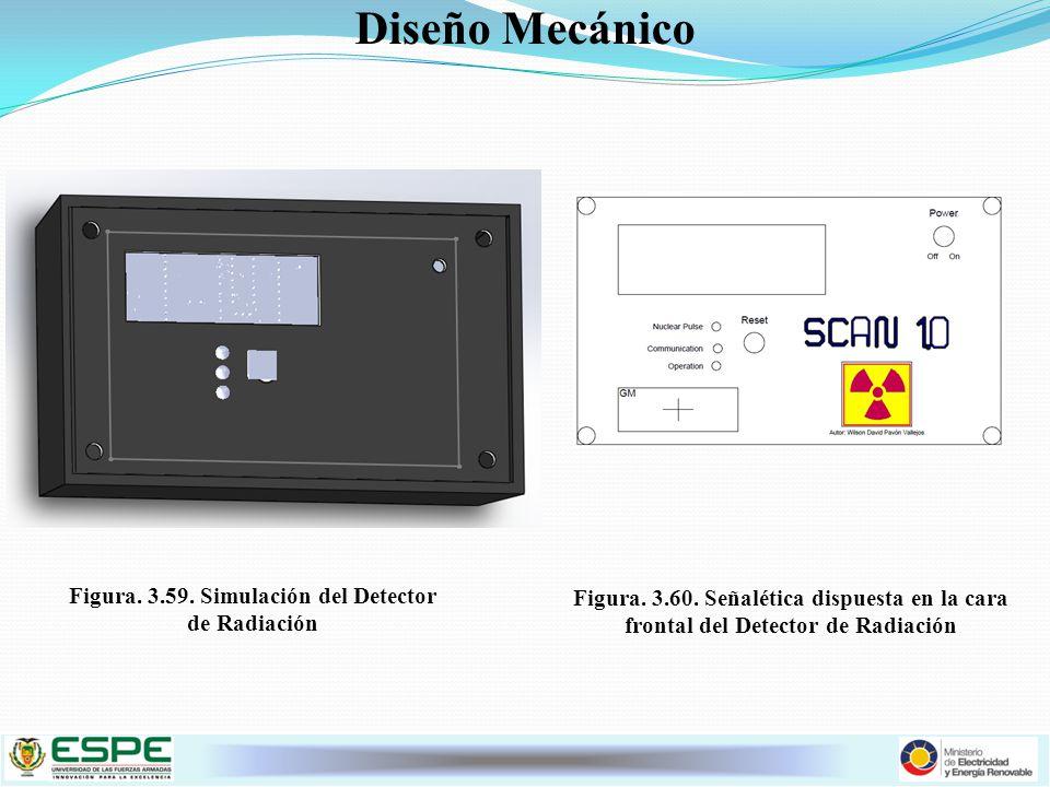 Figura. 3.59. Simulación del Detector de Radiación