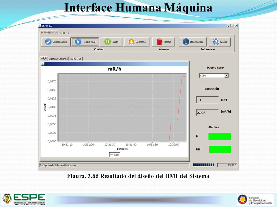 Interface Humana Máquina
