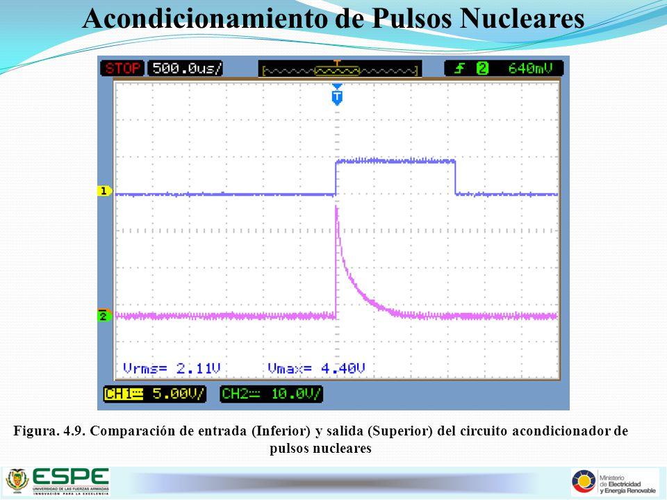 Acondicionamiento de Pulsos Nucleares
