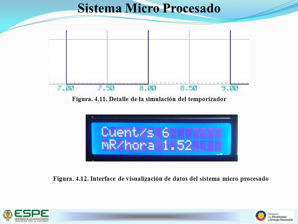 Sistema Micro Procesado