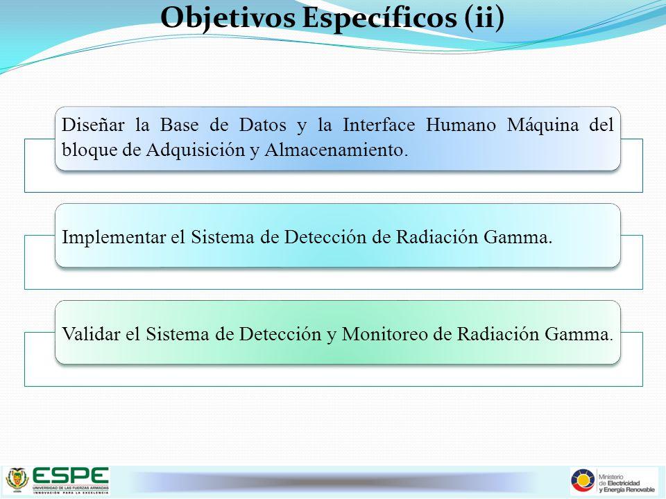 Objetivos Específicos (ii)