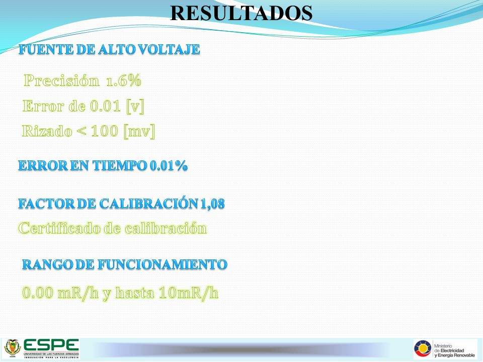 RESULTADOS Precisión 1.6% Error de 0.01 v Rizado < 100 mv