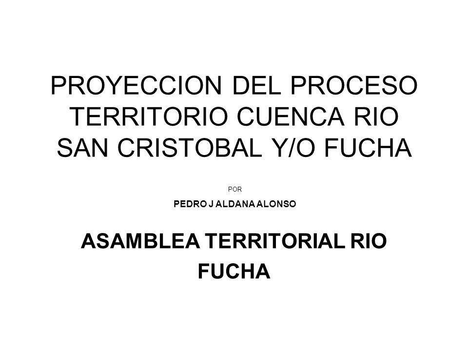 PROYECCION DEL PROCESO TERRITORIO CUENCA RIO SAN CRISTOBAL Y/O FUCHA