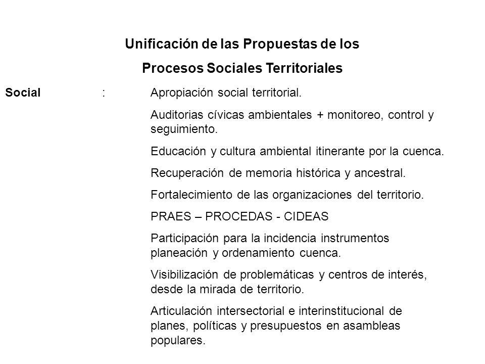 Unificación de las Propuestas de los Procesos Sociales Territoriales