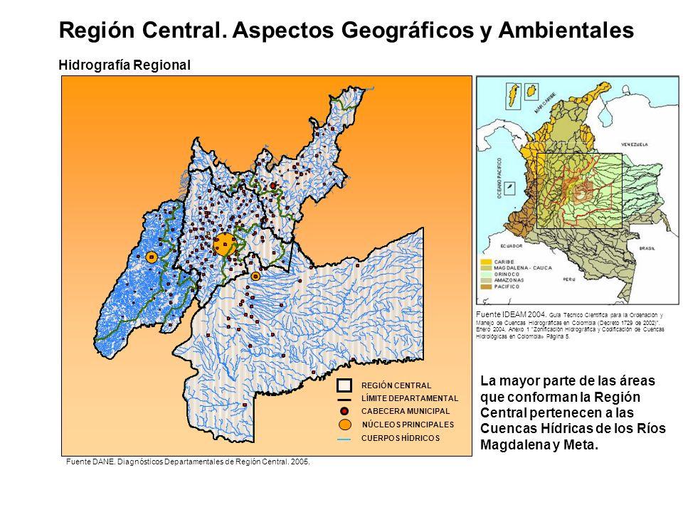 Región Central. Aspectos Geográficos y Ambientales