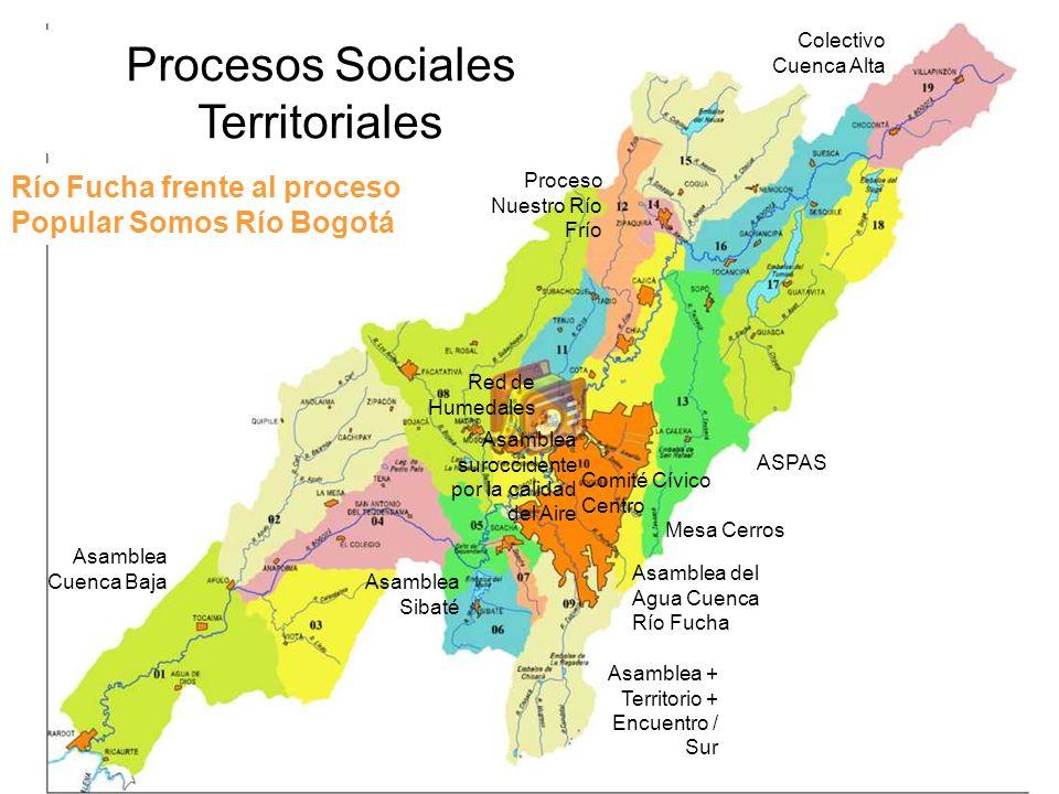 Procesos Sociales Territoriales