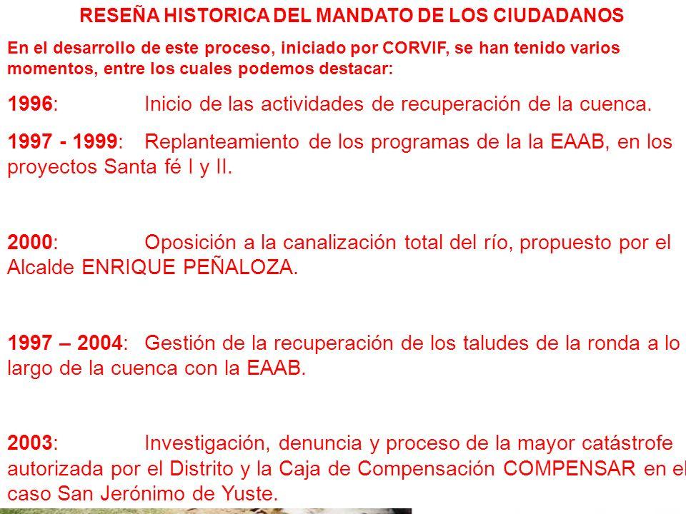 RESEÑA HISTORICA DEL MANDATO DE LOS CIUDADANOS