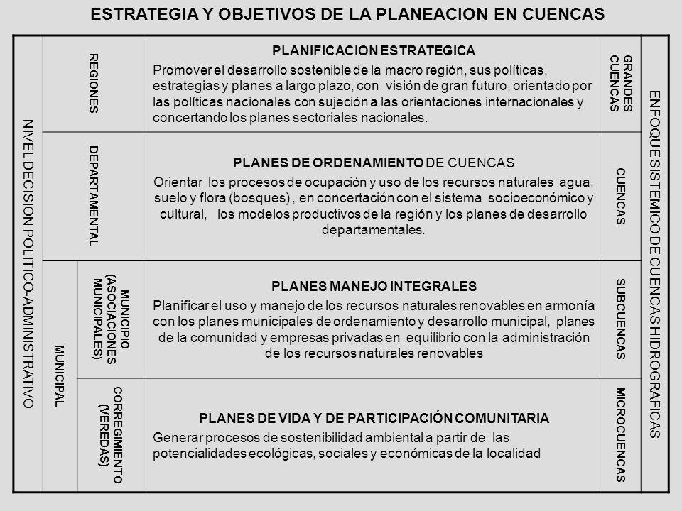 ESTRATEGIA Y OBJETIVOS DE LA PLANEACION EN CUENCAS
